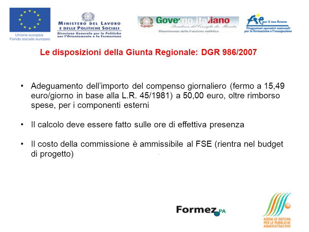 Le disposizioni della Giunta Regionale: DGR 986/2007 Adeguamento dellimporto del compenso giornaliero (fermo a 15,49 euro/giorno in base alla L.R.