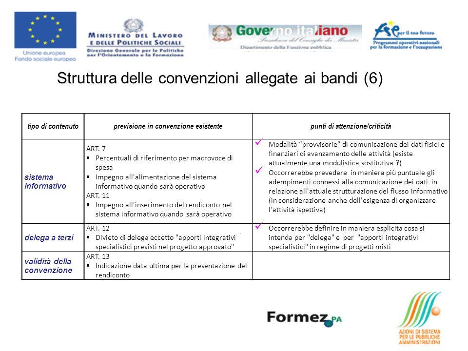 Struttura delle convenzioni allegate ai bandi (6) tipo di contenutoprevisione in convenzione esistentepunti di attenzione/criticità sistema informativ