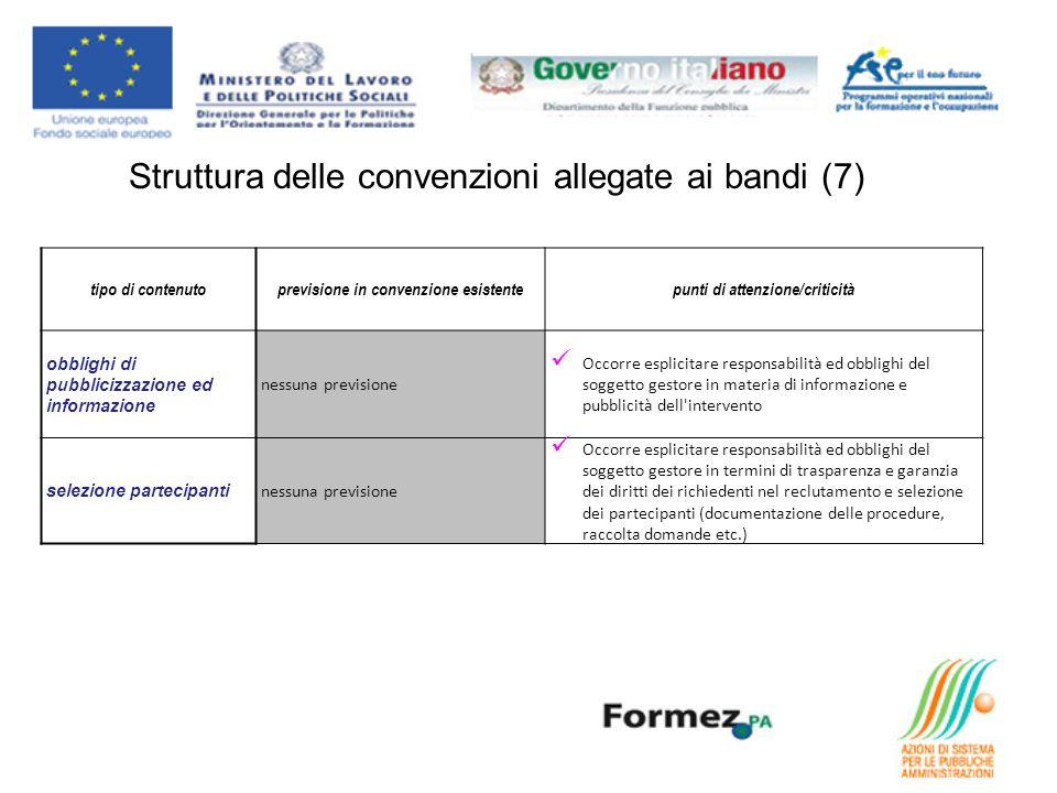 Struttura delle convenzioni allegate ai bandi (7) tipo di contenutoprevisione in convenzione esistentepunti di attenzione/criticità obblighi di pubbli