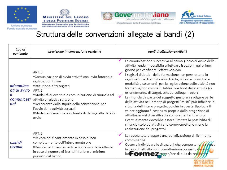 Struttura delle convenzioni allegate ai bandi (2) tipo di contenuto previsione in convenzione esistentepunti di attenzione/criticità adempime nti di a