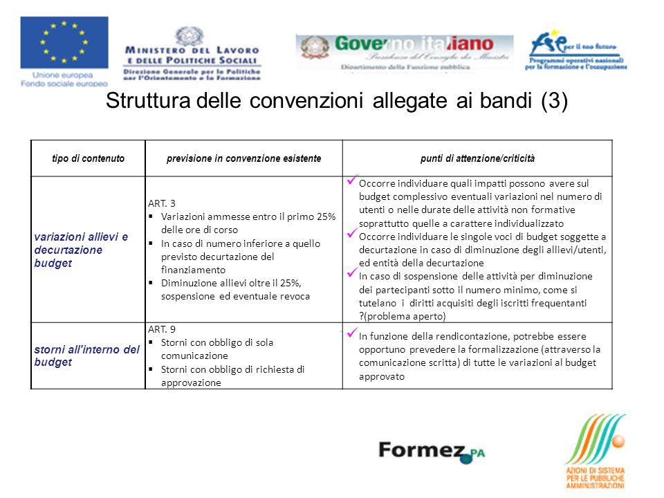 tipo di contenutoprevisione in convenzione esistentepunti di attenzione/criticità variazioni allievi e decurtazione budget ART. 3 Variazioni ammesse e
