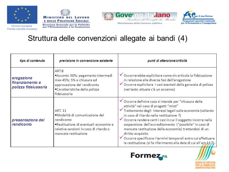 tipo di contenutoprevisione in convenzione esistentepunti di attenzione/criticità erogazione finanziamento e polizza fideiussoria ART.8 Acconto 50%; p