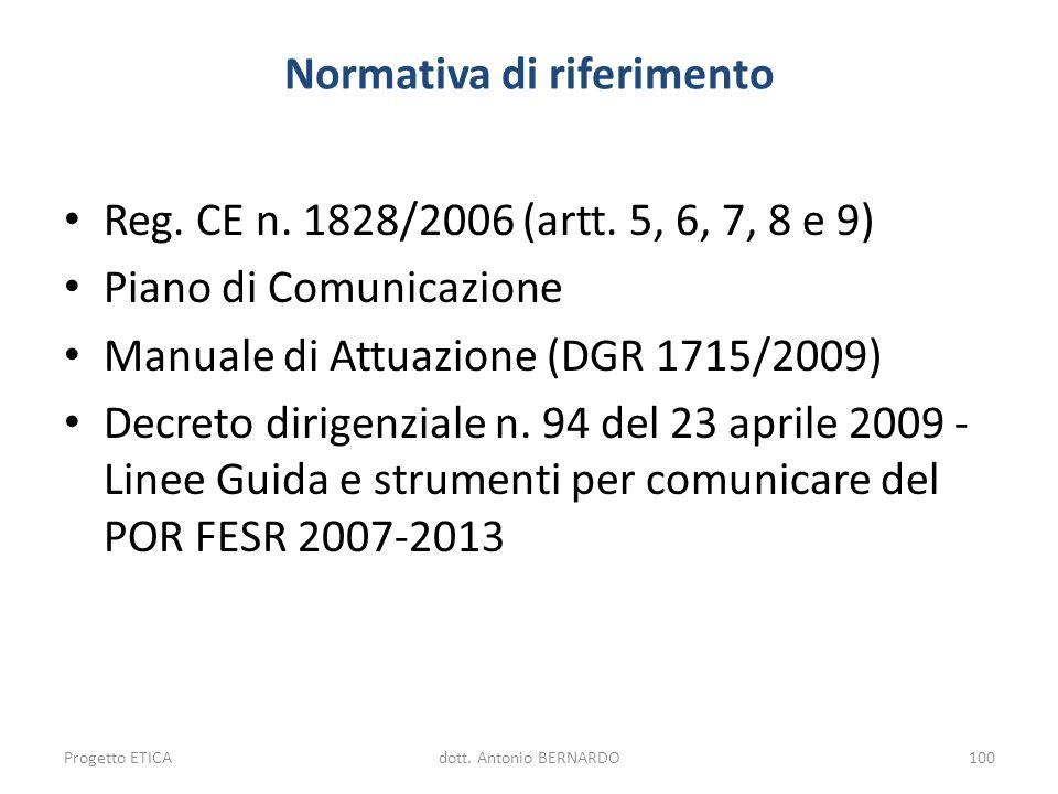 Normativa di riferimento Reg. CE n. 1828/2006 (artt. 5, 6, 7, 8 e 9) Piano di Comunicazione Manuale di Attuazione (DGR 1715/2009) Decreto dirigenziale