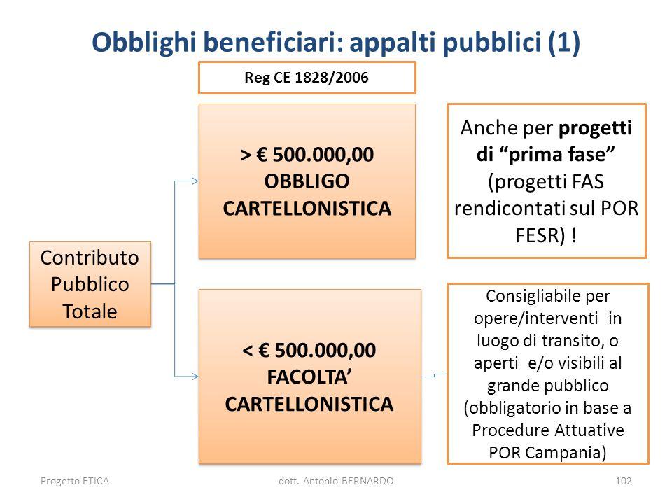 > 500.000,00 OBBLIGO CARTELLONISTICA > 500.000,00 OBBLIGO CARTELLONISTICA Contributo Pubblico Totale < 500.000,00 FACOLTA CARTELLONISTICA < 500.000,00