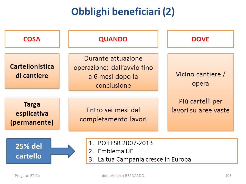 Cartellonistica di cantiere Targa esplicativa (permanente) Durante attuazione operazione: dallavvio fino a 6 mesi dopo la conclusione COSAQUANDODOVE V