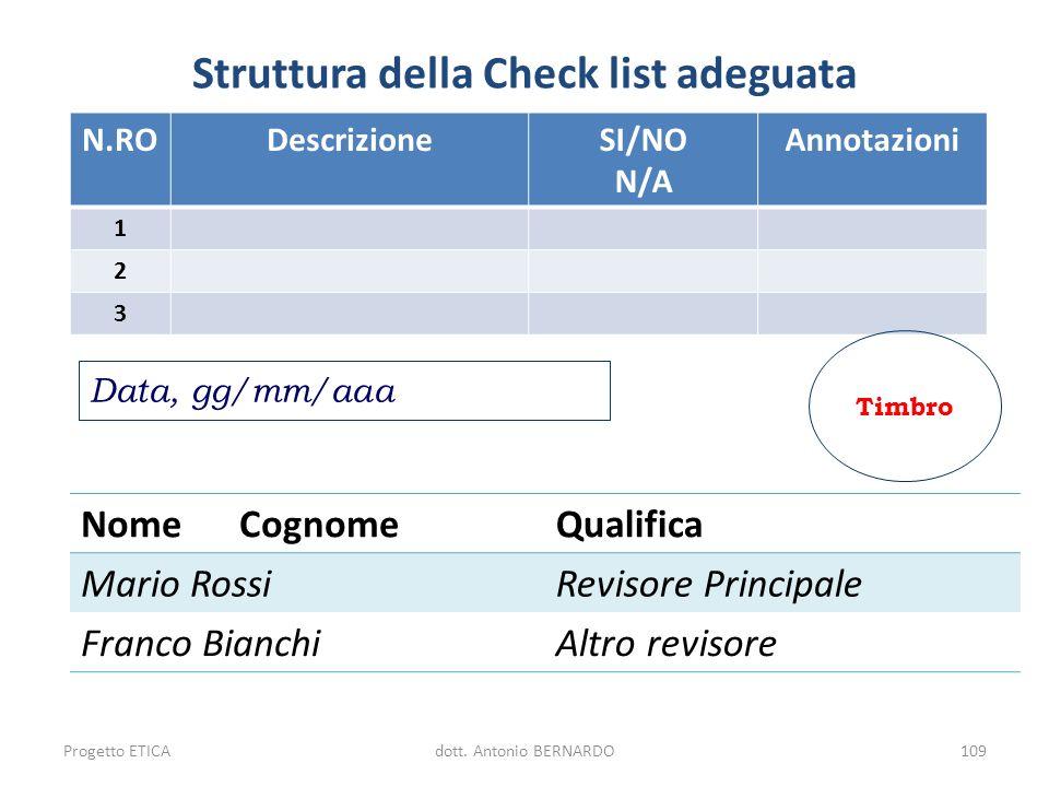 Struttura della Check list adeguata N.RODescrizioneSI/NO N/A Annotazioni 1 2 3 Timbro Nome CognomeQualifica Mario RossiRevisore Principale Franco Bian
