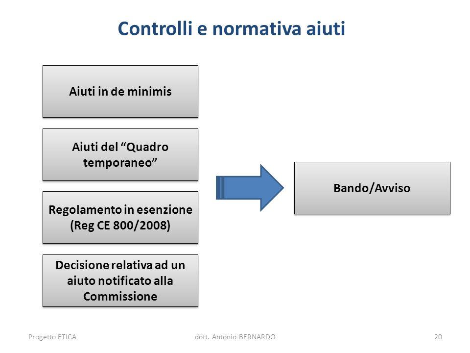 Controlli e normativa aiuti Aiuti in de minimis Bando/Avviso Progetto ETICA20dott. Antonio BERNARDO Regolamento in esenzione (Reg CE 800/2008) Decisio
