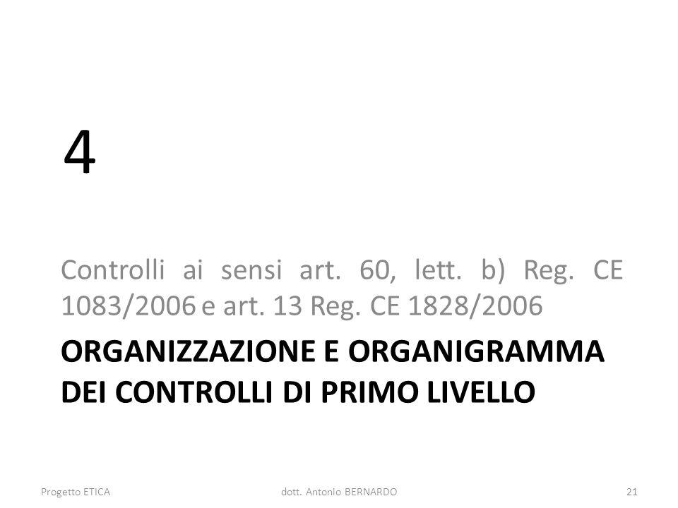ORGANIZZAZIONE E ORGANIGRAMMA DEI CONTROLLI DI PRIMO LIVELLO Controlli ai sensi art. 60, lett. b) Reg. CE 1083/2006 e art. 13 Reg. CE 1828/2006 4 Prog
