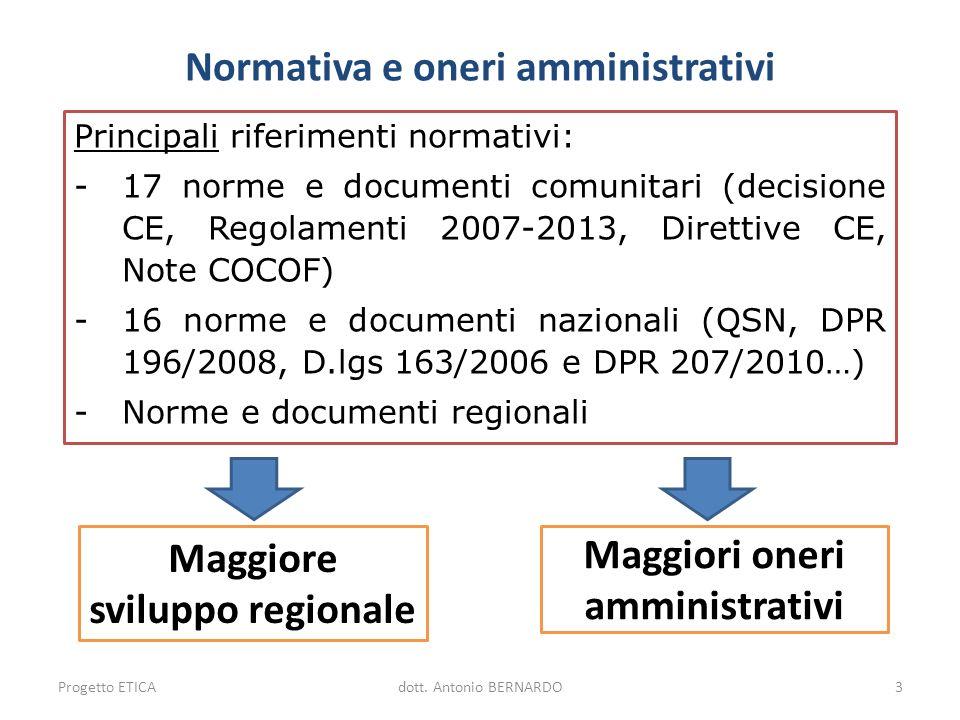 Normativa e oneri amministrativi Principali riferimenti normativi: -17 norme e documenti comunitari (decisione CE, Regolamenti 2007-2013, Direttive CE