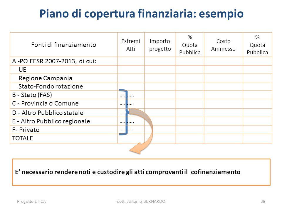 Piano di copertura finanziaria: esempio E necessario rendere noti e custodire gli atti comprovanti il cofinanziamento Fonti di finanziamento Estremi A
