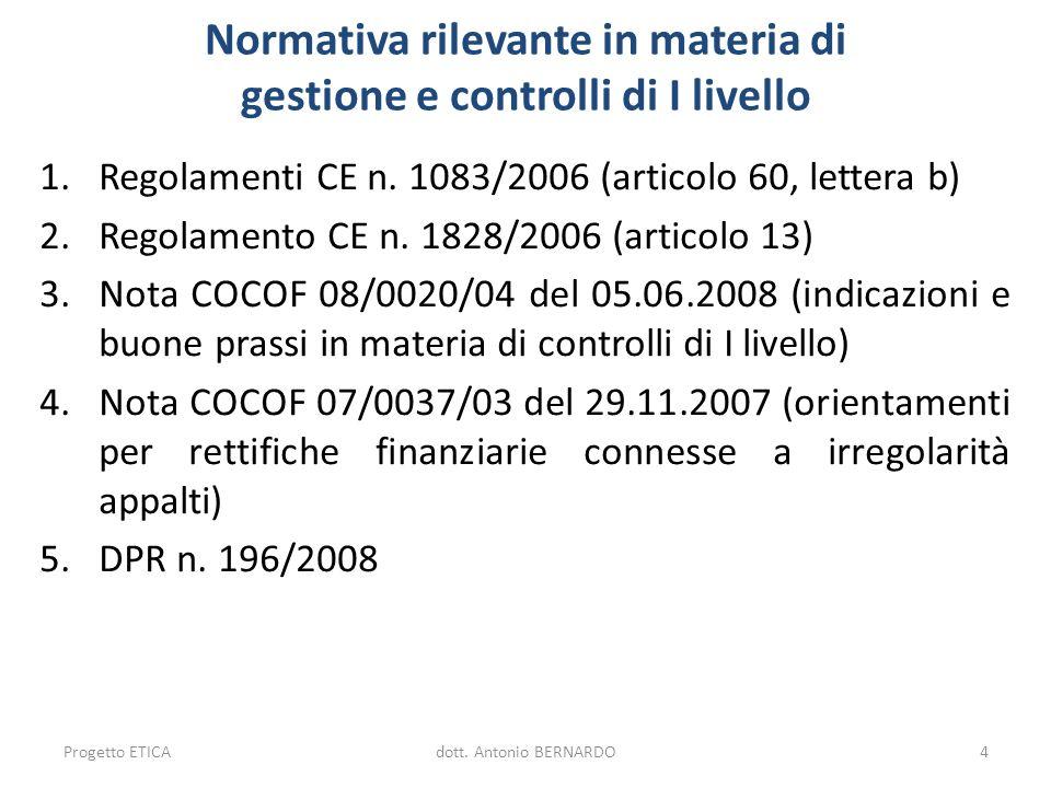 Normativa rilevante in materia di gestione e controlli di I livello 1.Regolamenti CE n. 1083/2006 (articolo 60, lettera b) 2.Regolamento CE n. 1828/20