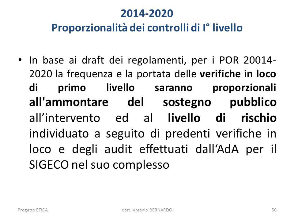 2014-2020 Proporzionalità dei controlli di I° livello In base ai draft dei regolamenti, per i POR 20014- 2020 la frequenza e la portata delle verifich