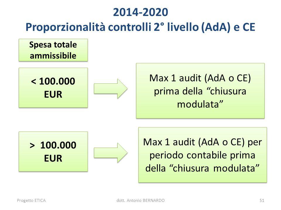 2014-2020 Proporzionalità controlli 2° livello (AdA) e CE Spesa totale ammissibile < 100.000 EUR > 100.000 EUR Max 1 audit (AdA o CE) prima della chiu