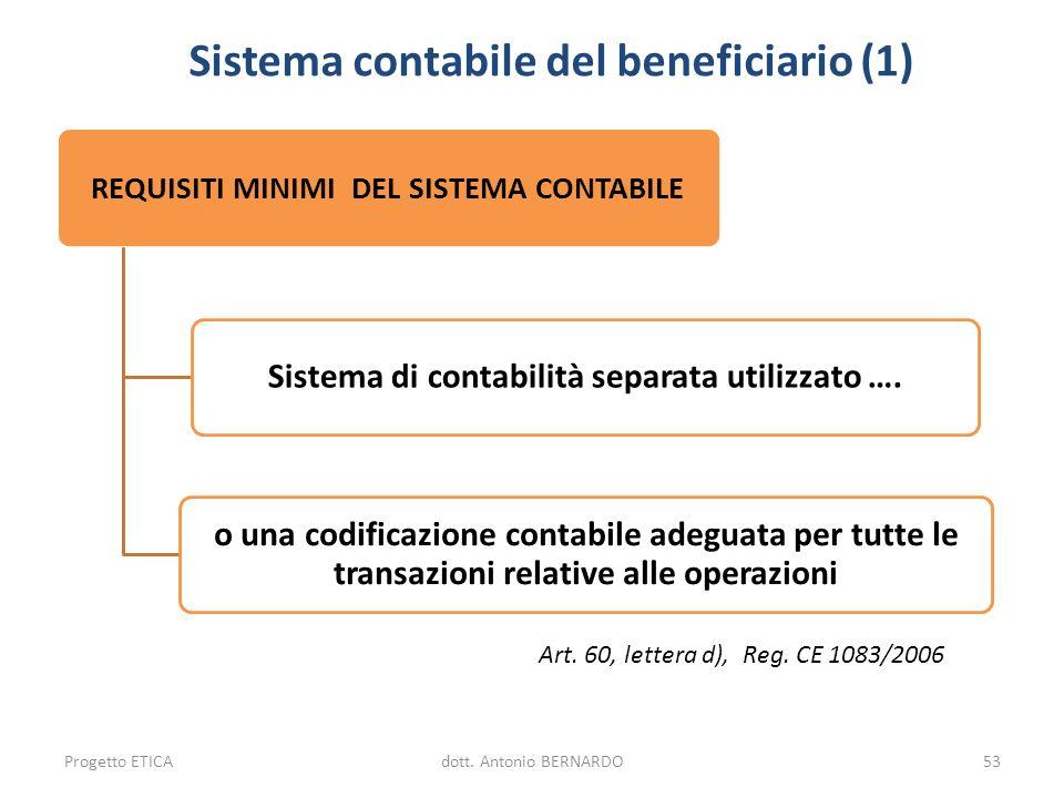 Sistema contabile del beneficiario (1) REQUISITI MINIMI DEL SISTEMA CONTABILE Sistema di contabilità separata utilizzato …. o una codificazione contab