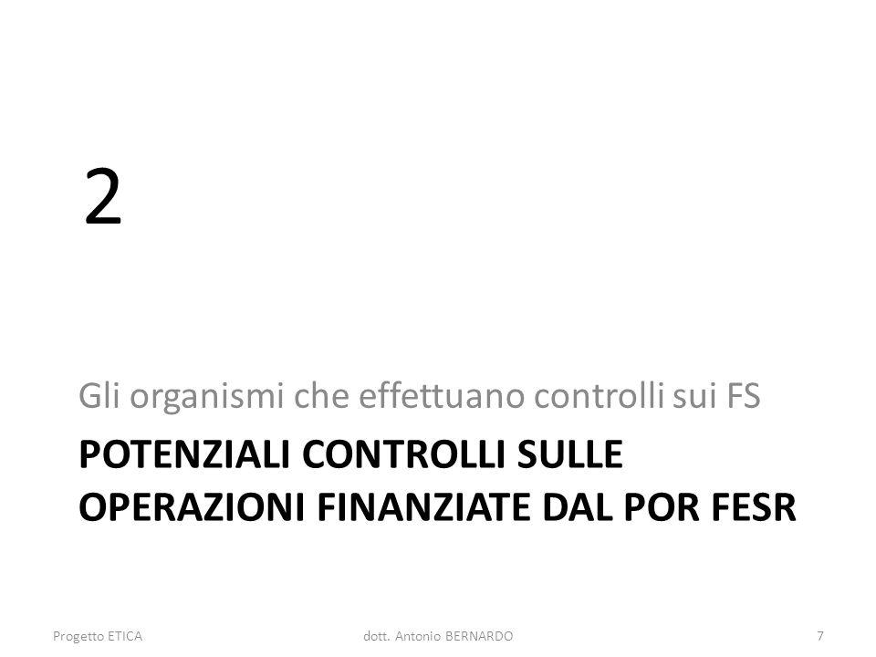 LE VERIFICHE AMMINISTRATIVE I Controlli di primo livello 6 Progetto ETICA28dott. Antonio BERNARDO