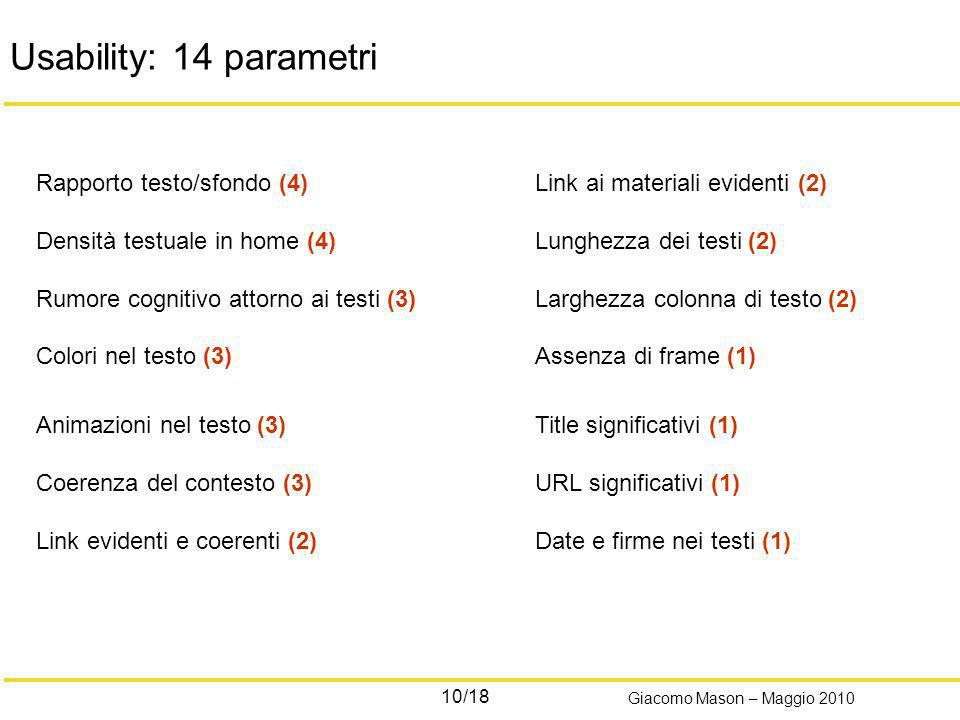 10/18 Giacomo Mason – Maggio 2010 Usability: 14 parametri Rapporto testo/sfondo (4) Densità testuale in home (4) Rumore cognitivo attorno ai testi (3)