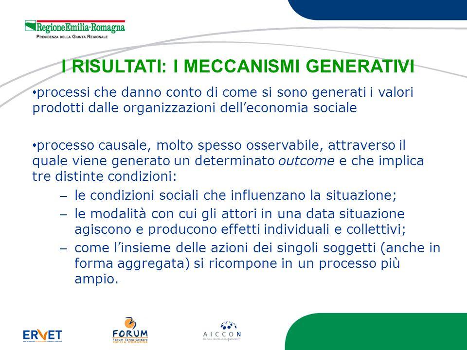 I RISULTATI: I MECCANISMI GENERATIVI processi che danno conto di come si sono generati i valori prodotti dalle organizzazioni delleconomia sociale pro