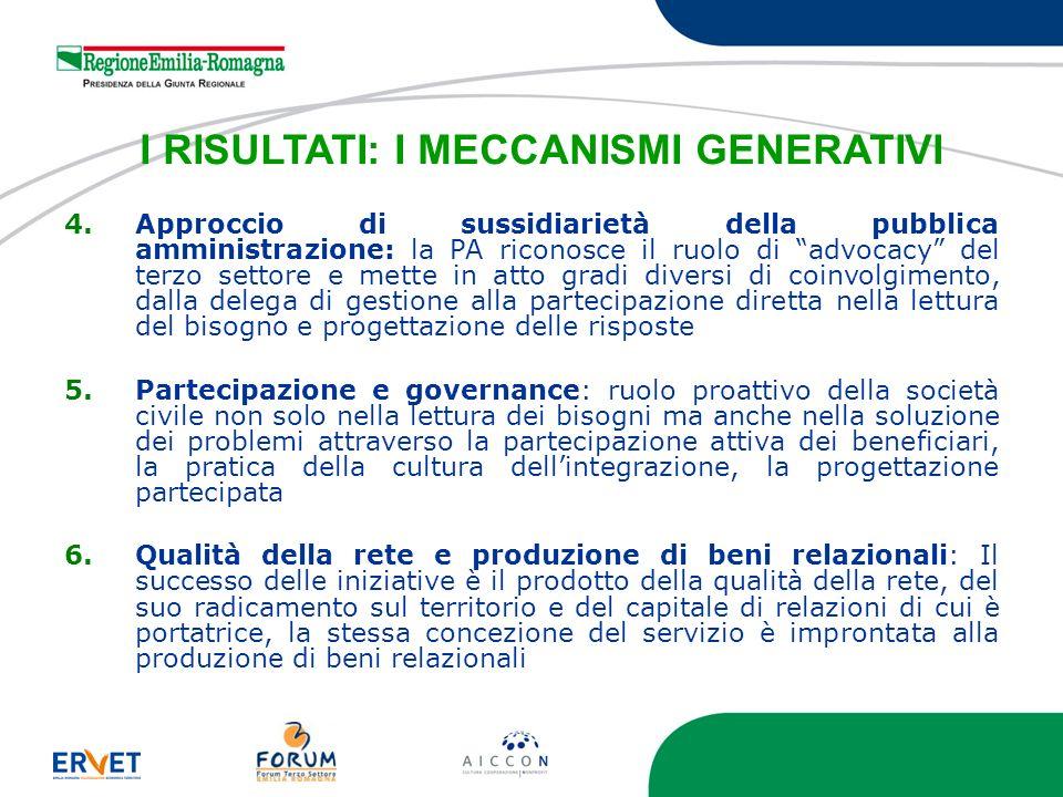 I RISULTATI: I MECCANISMI GENERATIVI 4.Approccio di sussidiarietà della pubblica amministrazione: la PA riconosce il ruolo di advocacy del terzo setto
