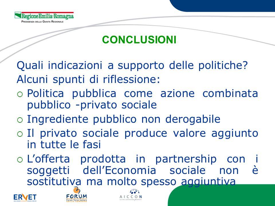 CONCLUSIONI Quali indicazioni a supporto delle politiche? Alcuni spunti di riflessione: Politica pubblica come azione combinata pubblico -privato soci