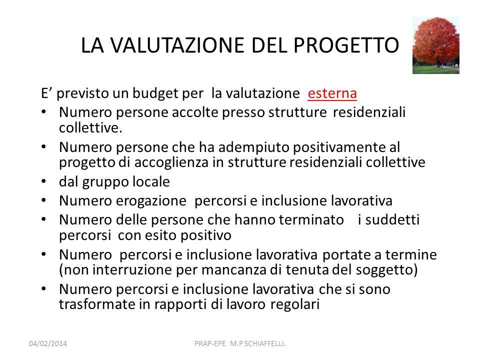 LA VALUTAZIONE DEL PROGETTO E previsto un budget per la valutazione esterna Numero persone accolte presso strutture residenziali collettive. Numero pe