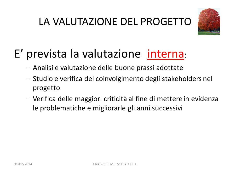 LA VALUTAZIONE DEL PROGETTO E prevista la valutazione interna : – Analisi e valutazione delle buone prassi adottate – Studio e verifica del coinvolgim