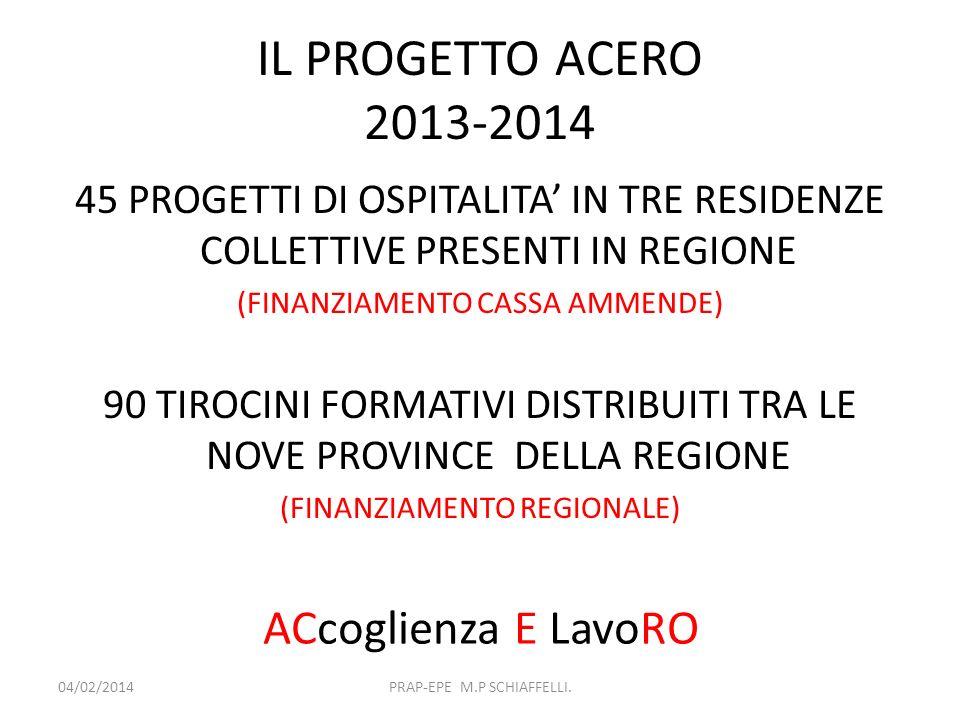 IL PROGETTO ACERO 2013-2014 45 PROGETTI DI OSPITALITA IN TRE RESIDENZE COLLETTIVE PRESENTI IN REGIONE (FINANZIAMENTO CASSA AMMENDE) 90 TIROCINI FORMAT