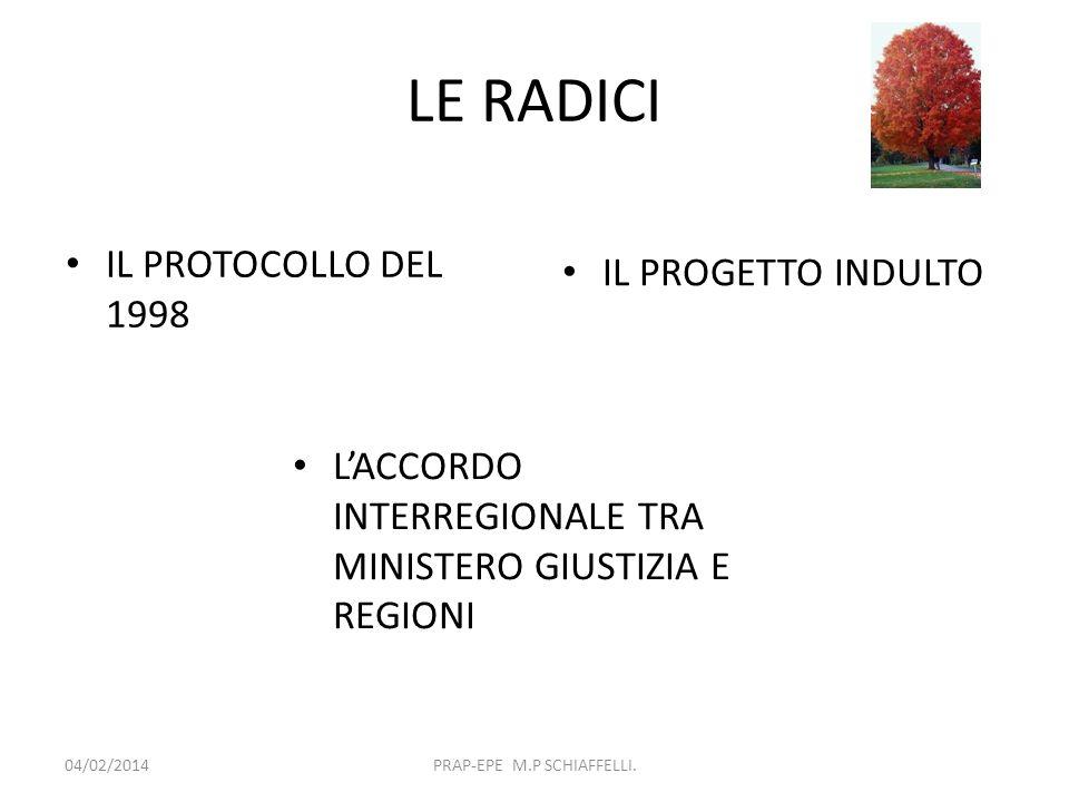 LE RADICI IL PROTOCOLLO DEL 1998 IL PROGETTO INDULTO 04/02/2014PRAP-EPE M.P SCHIAFFELLI. LACCORDO INTERREGIONALE TRA MINISTERO GIUSTIZIA E REGIONI