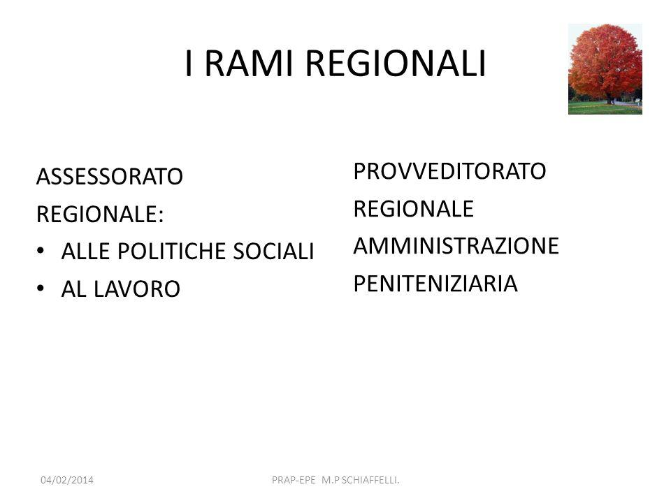 I RAMI REGIONALI ASSESSORATO REGIONALE: ALLE POLITICHE SOCIALI AL LAVORO PROVVEDITORATO REGIONALE AMMINISTRAZIONE PENITENIZIARIA 04/02/2014PRAP-EPE M.