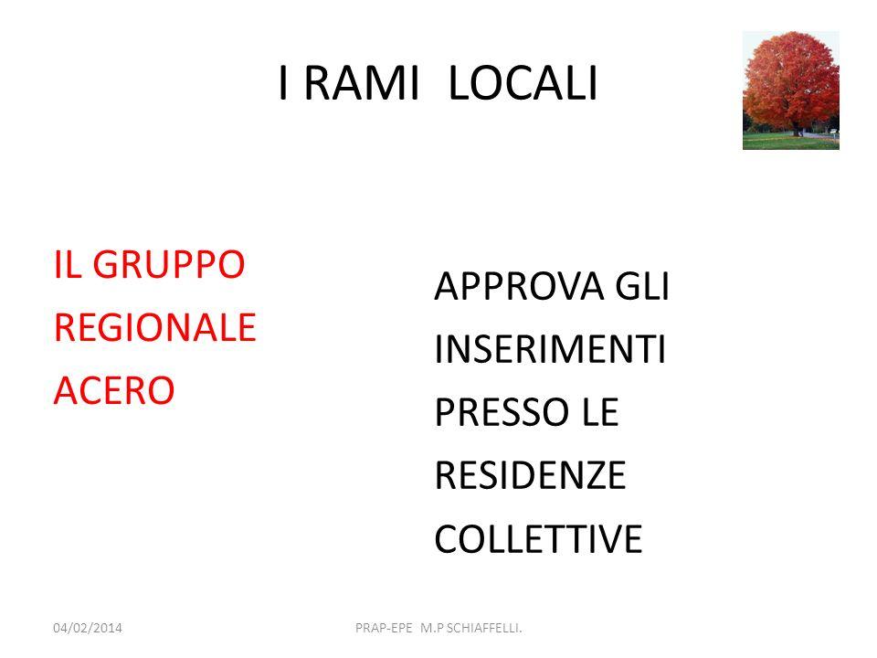 I RAMI LOCALI IL GRUPPO REGIONALE ACERO 04/02/2014PRAP-EPE M.P SCHIAFFELLI. APPROVA GLI INSERIMENTI PRESSO LE RESIDENZE COLLETTIVE