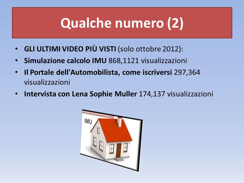 Qualche numero (2) GLI ULTIMI VIDEO PIÙ VISTI (solo ottobre 2012): Simulazione calcolo IMU 868,1121 visualizzazioni Il Portale dell Automobilista, come iscriversi 297,364 visualizzazioni Intervista con Lena Sophie Muller 174,137 visualizzazioni