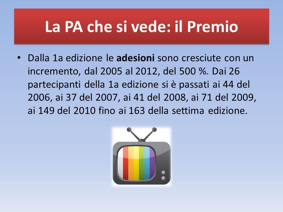 Dalla 1a edizione le adesioni sono cresciute con un incremento, dal 2005 al 2012, del 500 %.