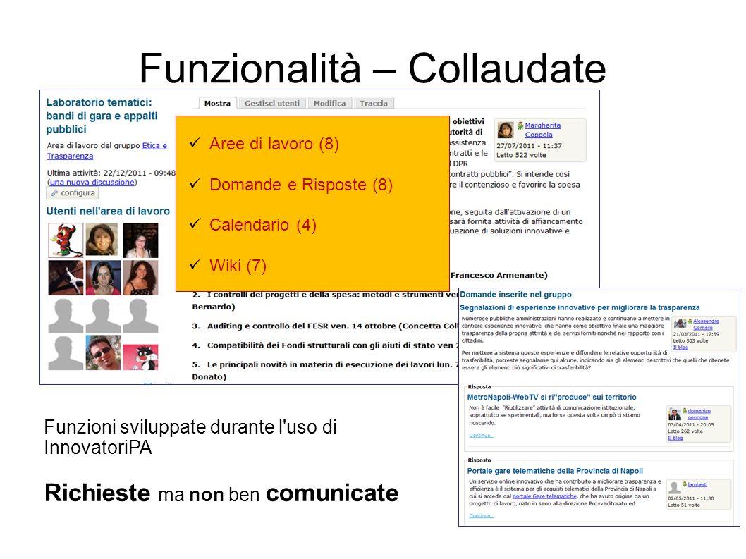 11 Funzionalità – Collaudate Aree di lavoro (8) Domande e Risposte (8) Calendario (4) Wiki (7) Funzioni sviluppate durante l'uso di InnovatoriPA Richi