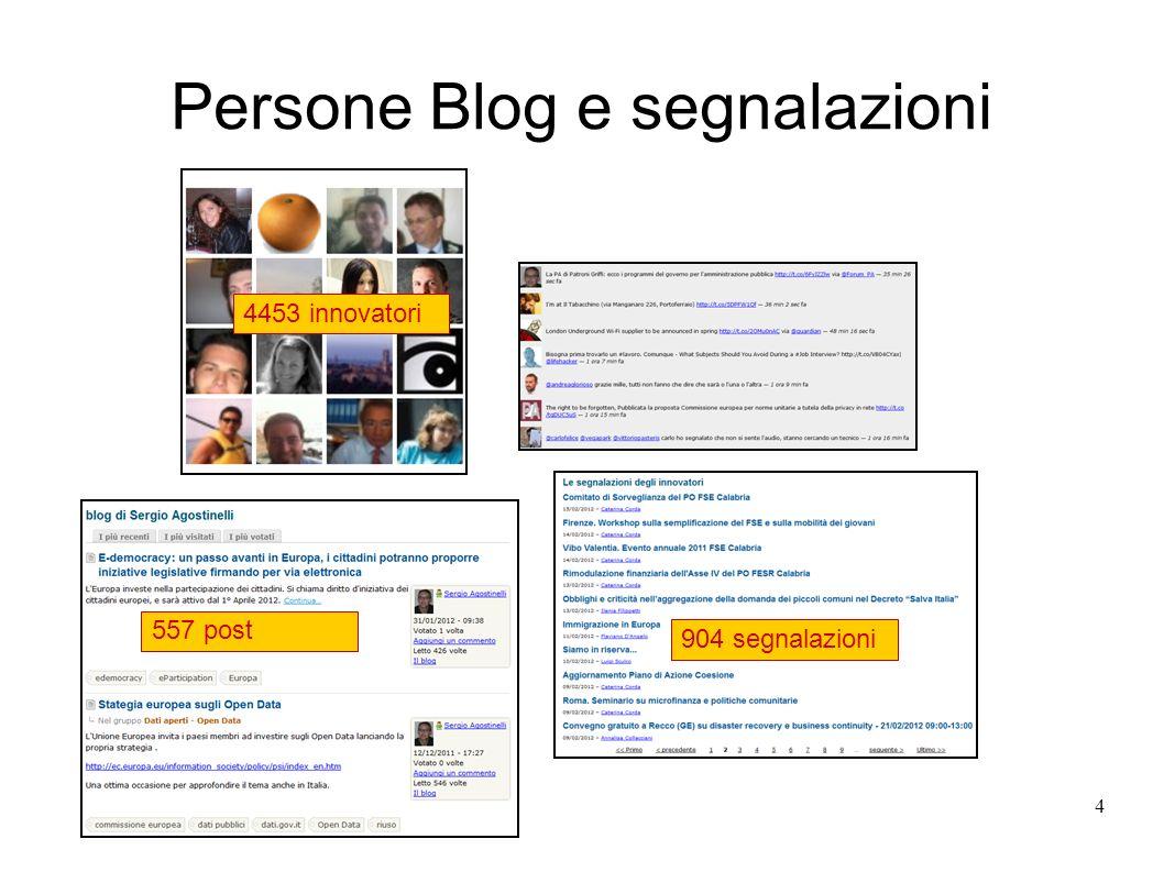 Persone Blog e segnalazioni 4 4453 innovatori 904 segnalazioni 557 post