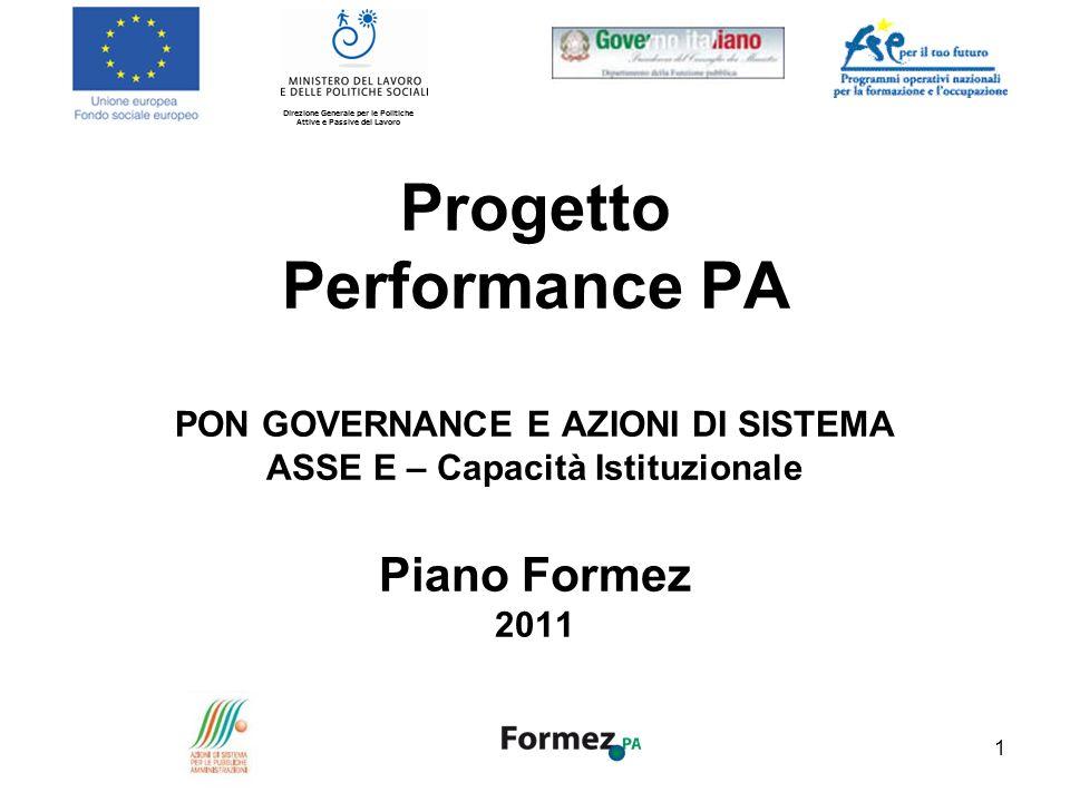Direzione Generale per le Politiche Attive e Passive del Lavoro 1 Progetto Performance PA PON GOVERNANCE E AZIONI DI SISTEMA ASSE E – Capacità Istituz