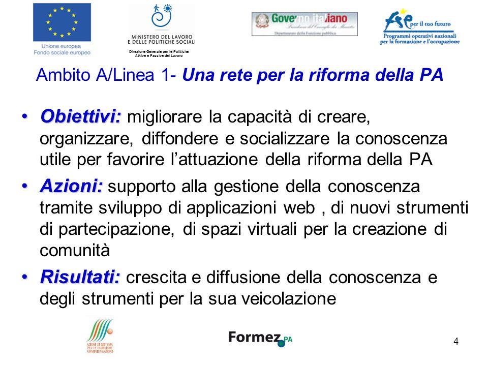 Direzione Generale per le Politiche Attive e Passive del Lavoro 4 Ambito A/Linea 1- Una rete per la riforma della PA Obiettivi:Obiettivi: migliorare l