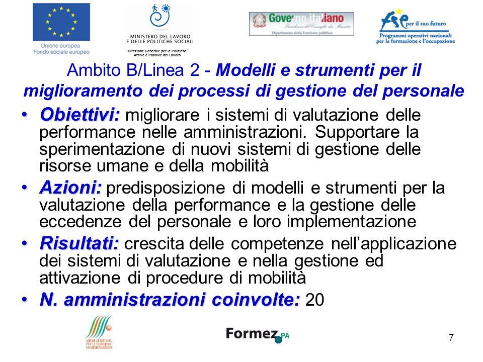 Direzione Generale per le Politiche Attive e Passive del Lavoro 7 Ambito B/Linea 2 - Modelli e strumenti per il miglioramento dei processi di gestione
