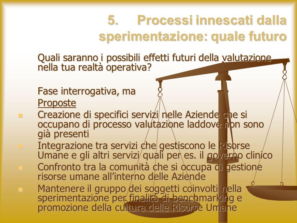 5.Processi innescati dalla sperimentazione: quale futuro Quali saranno i possibili effetti futuri della valutazione nella tua realtà operativa.