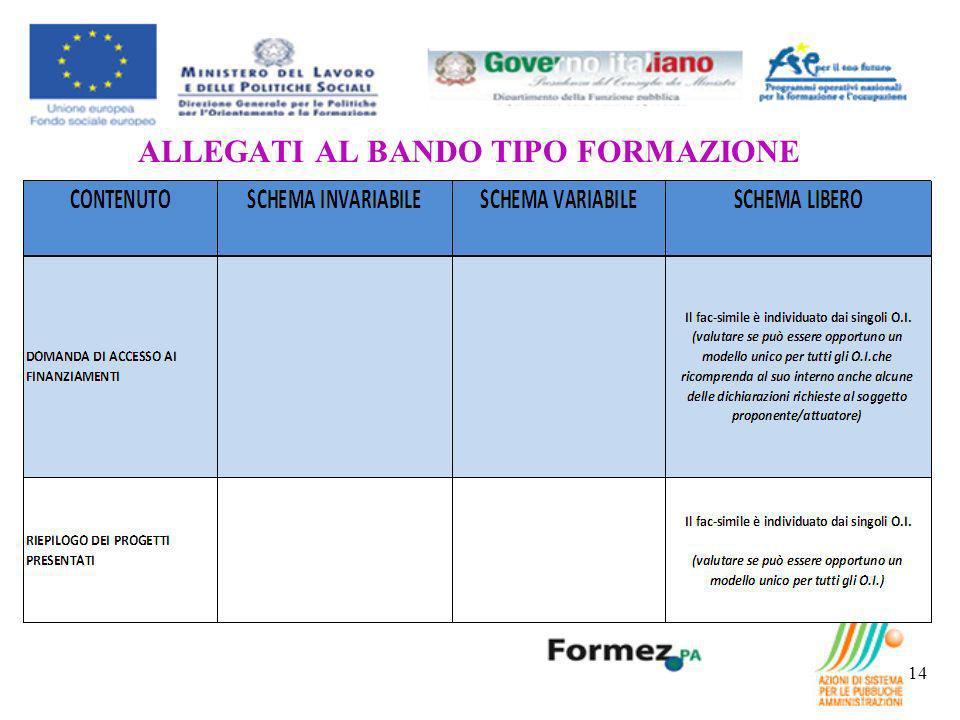 ALLEGATI AL BANDO TIPO FORMAZIONE 14
