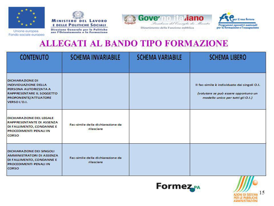 ALLEGATI AL BANDO TIPO FORMAZIONE 16