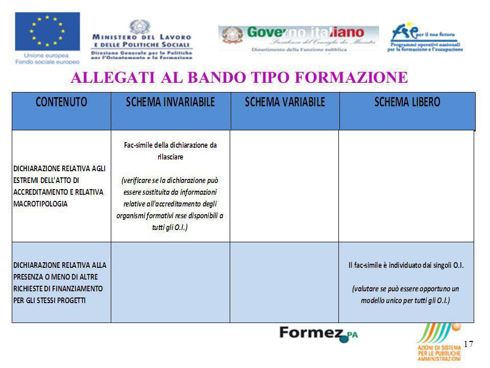 ALLEGATI AL BANDO TIPO FORMAZIONE 18