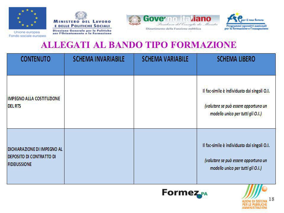 ALLEGATI AL BANDO TIPO FORMAZIONE 19