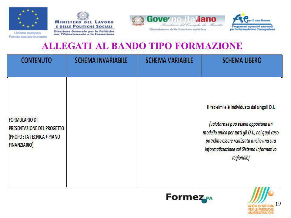 ALLEGATI AL BANDO TIPO FORMAZIONE 20