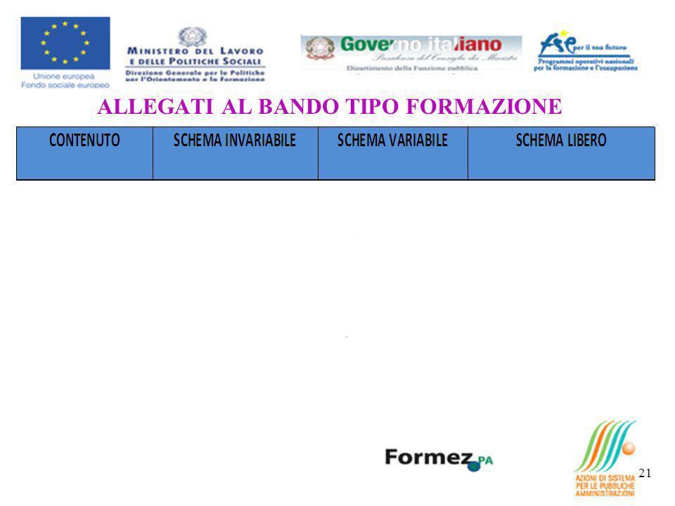 ALLEGATI AL BANDO TIPO FORMAZIONE 21