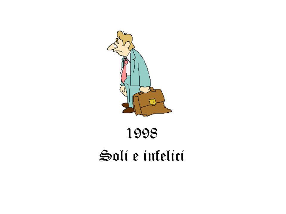 1998 Soli e infelici