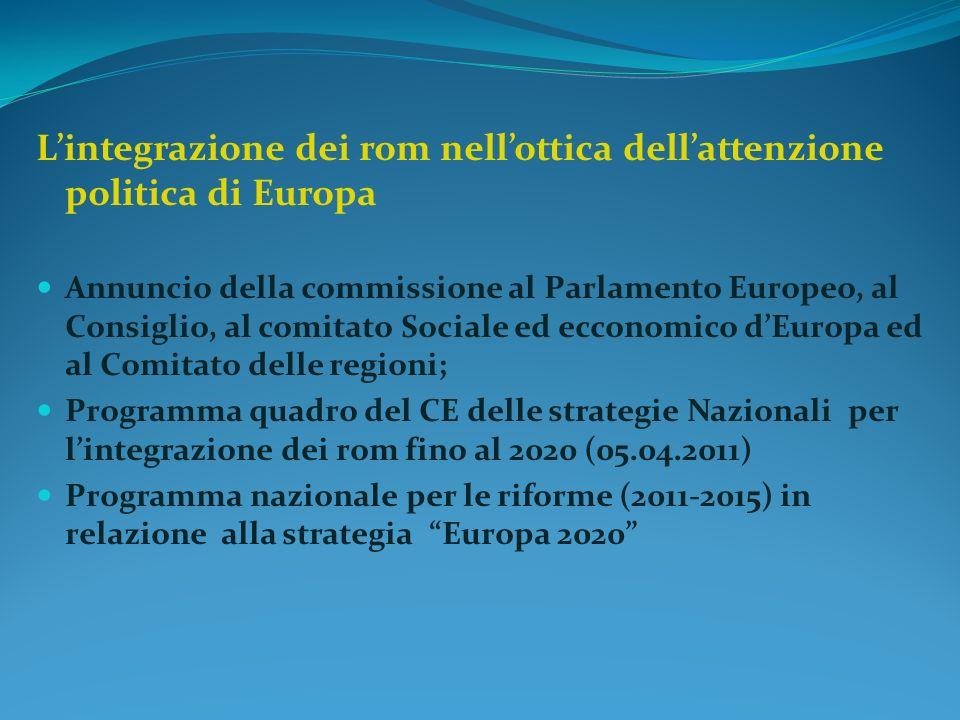 Lintegrazione dei rom nellottica dellattenzione politica di Europa Annuncio della commissione al Parlamento Europeo, al Consiglio, al comitato Sociale ed ecconomico dEuropa ed al Comitato delle regioni; Programma quadro del CE delle strategie Nazionali per lintegrazione dei rom fino al 2020 (05.04.2011) Programma nazionale per le riforme (2011-2015) in relazione alla strategia Europa 2020