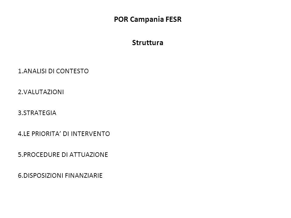 POR Campania FESR Struttura 3.