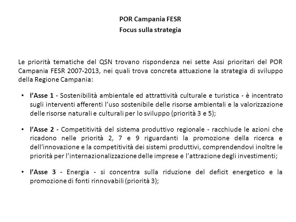 POR Campania FESR Focus sullattuazione Sistemi di attuazione Le modalità di accesso ai finanziamenti del FESR saranno le seguenti: 1.
