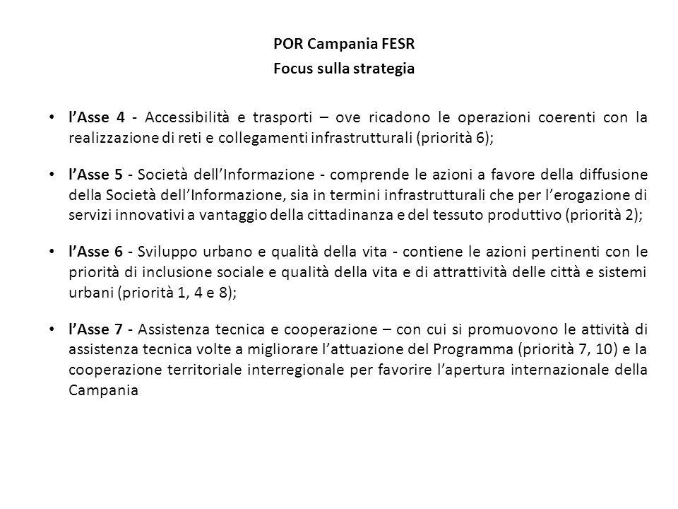 POR Campania FESR Focus sulla strategia Gli Assi si declinano ulteriormente in obiettivi specifici ed obiettivi operativi a loro volta declinati in attività per arrivare ai progetti che possono essere finanziati.