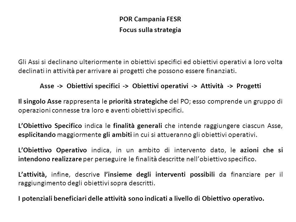 POR Campania FESR Focus sullattuazione Autorità Nel rispetto del principio della separazione delle funzioni di cui allart.