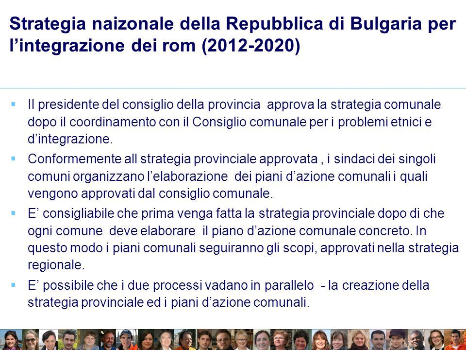 Strategia naizonale della Repubblica di Bulgaria per lintegrazione dei rom (2012-2020) Il presidente del consiglio della provincia approva la strategia comunale dopo il coordinamento con il Consiglio comunale per i problemi etnici e dintegrazione.